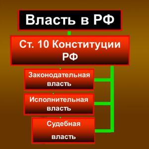 Органы власти Жуковского