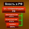 Органы власти в Жуковском